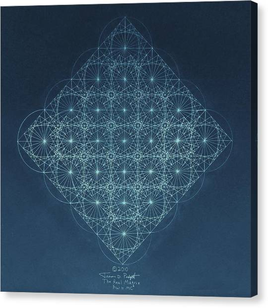 Sine Cosine And Tangent Waves Canvas Print