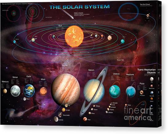 Sun Belt Canvas Print - Solar System 1 by Garry Walton