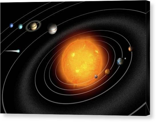 Uranus Canvas Print - Solar System by Mikkel Juul Jensen