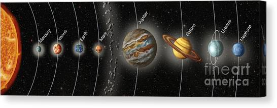 Information Graphics Canvas Print - Solar System Orbits, Illustration by Spencer Sutton
