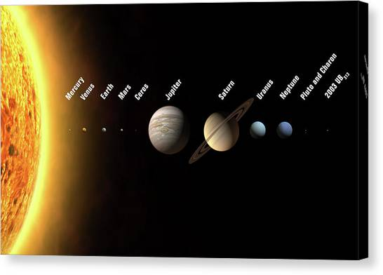 Neptune Canvas Print - Solar System's Planets by The International Astronomical Union/martin Kornmesser/science Photo Library