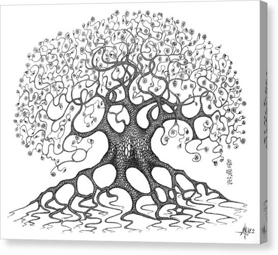 Ballpoint Pens Canvas Print - The Convoluted Flower Tree by Robert Fenwick May Jr