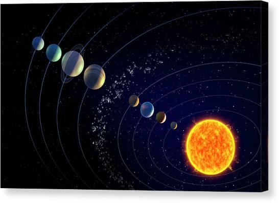 Uranus Canvas Print - The Solar System by Andrzej Wojcicki