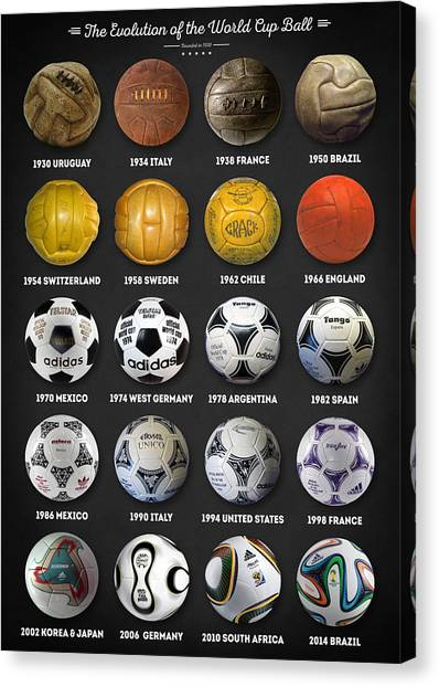 World Cup Canvas Print - The World Cup Balls by Zapista