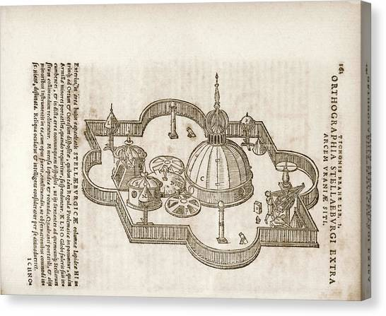 Celestial Globe Canvas Print - Tycho's Observatory Of Uraniborg by Library Of Congress