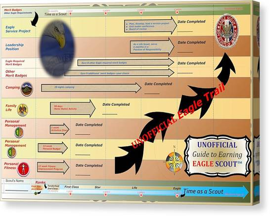 Eagle Scout Canvas Print - Unofficial Eagle Trail Poster by Kent Clizbe