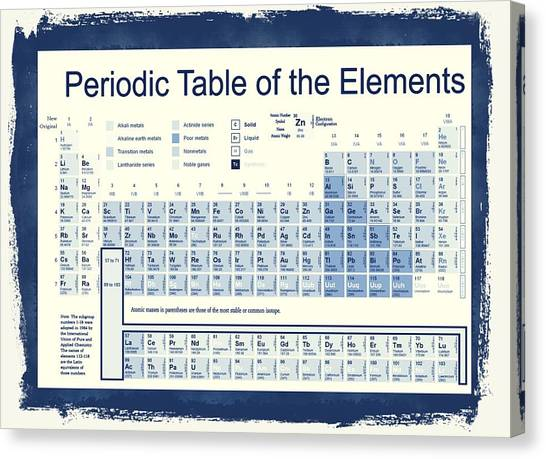 Professors Canvas Print - Vintage Periodic Table Of The Elements by Dan Sproul