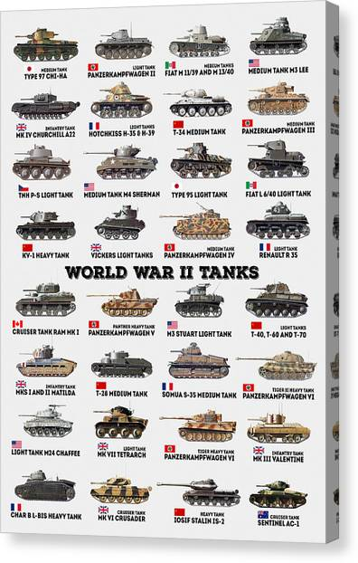 Panthers Canvas Print - World War II Tanks by Taylan Apukovska