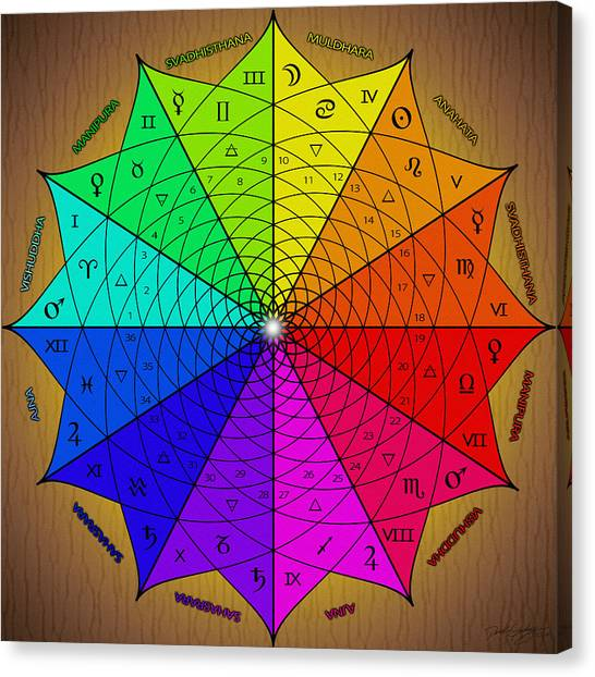 Zodiac Color Star Canvas Print