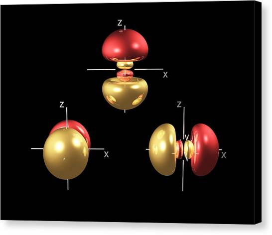 3p Electron Orbitals Canvas Print by Dr Mark J. Winter