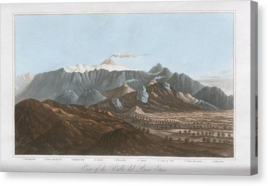 Mount Etna Canvas Print - Mount Etna, 19th Century by King's College London
