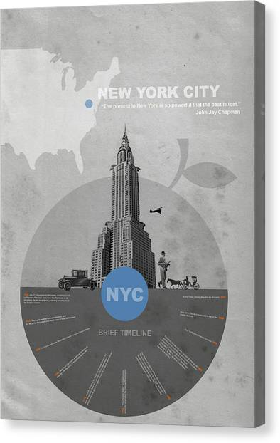 Vintage Canvas Print - Nyc Poster by Naxart Studio