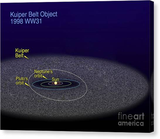 Planetoid Canvas Print - The Orbit Of The Binary Kuiper Belt by Stocktrek Images