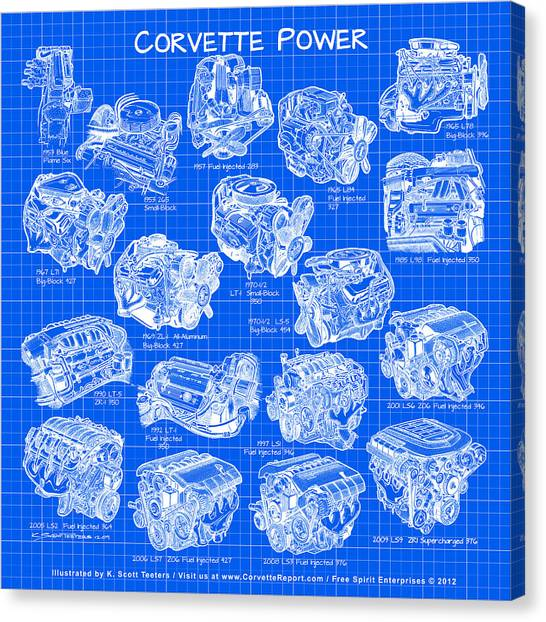 Corvette Power - Corvette Engines From The Blue Flame Six To The C6 Zr1 Ls9 Canvas Print