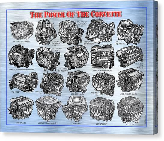 Eng-19_corvette-engines Canvas Print