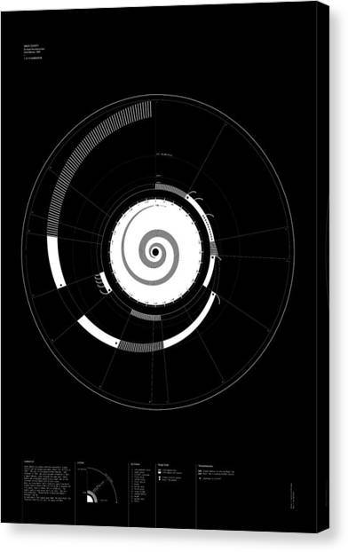 1 Narrative Canvas Print by Oddityviz Space Oddity