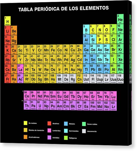 Alkaline earth metals canvas prints page 2 of 2 fine art america alkaline earth metals canvas print periodic table of the elements spanish labeling by peter hermes urtaz Image collections