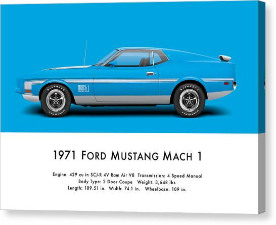 Profile Canvas Print - 1971 Ford Mustang Mach 1 - Grabber Blue by Ed Jackson