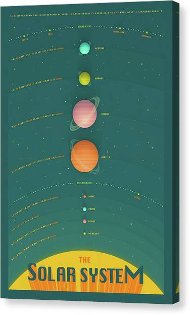 Solar System Canvas Print - The Solar System by Jazzberry Blue