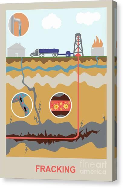Fracking Canvas Print - Fracking by Gwen Shockey
