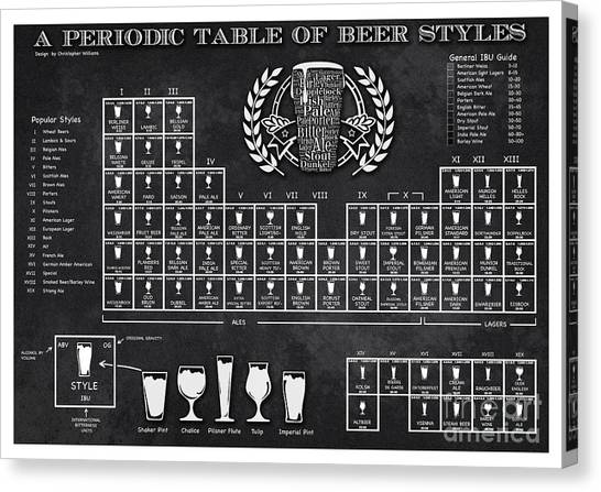 Craft Beer Canvas Print - A Periodic Table Of Beer Styles by Christopher Williams