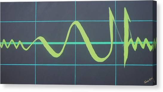 Allah In Cardiograph Canvas Print