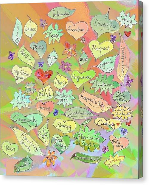 Back To The Garden Leaves, Hearts, Flowers, With Words Canvas Print