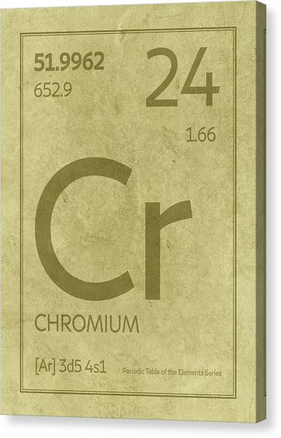 Chemical Symbol Canvas Prints Fine Art America