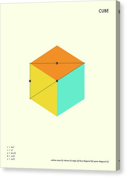 Minimalism Canvas Print - Cube by Jazzberry Blue