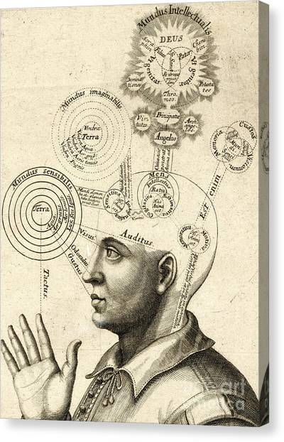 Psychology Canvas Print - Diagram Of Human Thought And The Four Senses by European School