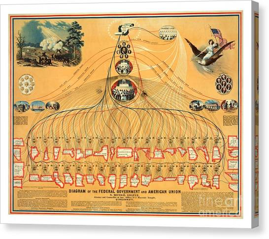 Political Science Canvas Print - Diagram Of The United States Federal Government 1862 by Peter Ogden