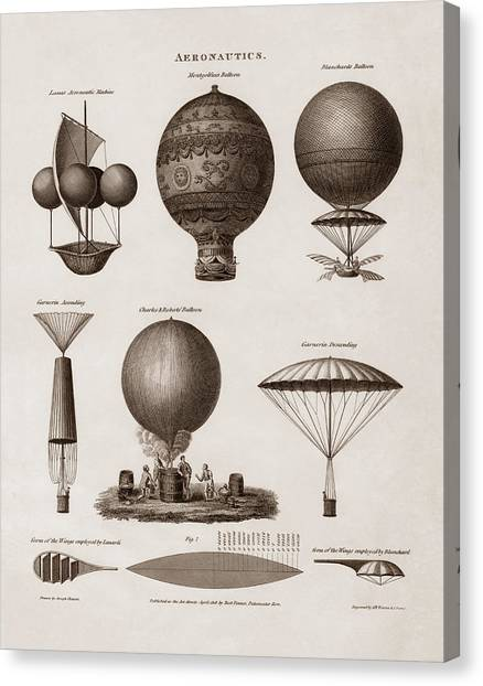 Blimps Canvas Print - Early Balloon Designs by War Is Hell Store