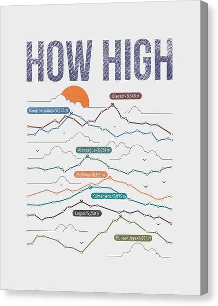 Kangchenjunga Canvas Print - How High by Mustafa Akgul