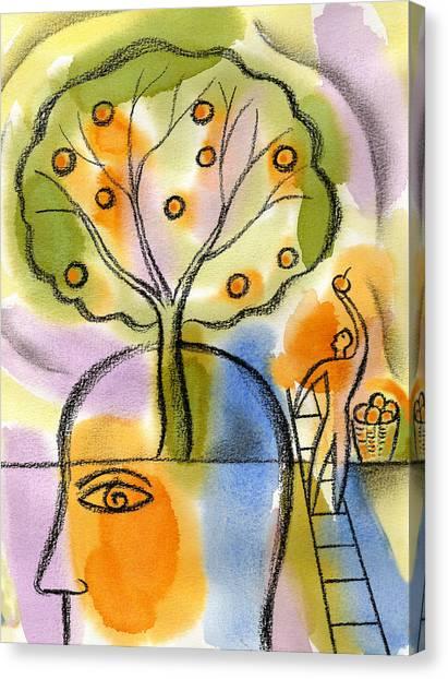 Choosing Canvas Print - Idea by Leon Zernitsky