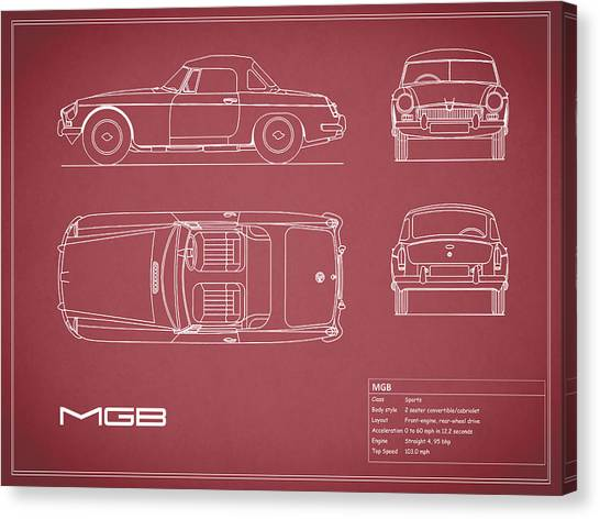 Car blueprint canvas prints fine art america car blueprint canvas print mgb blueprint red by mark rogan malvernweather Gallery
