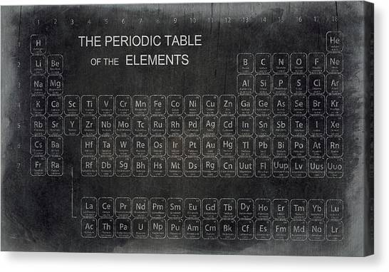 Block Canvas Print - Minimalist Periodic Table by Daniel Hagerman