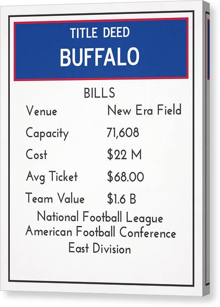 Buffalo Bills Canvas Print - My Nfl Buffalo Bills Monopoly Card by Joe Hamilton