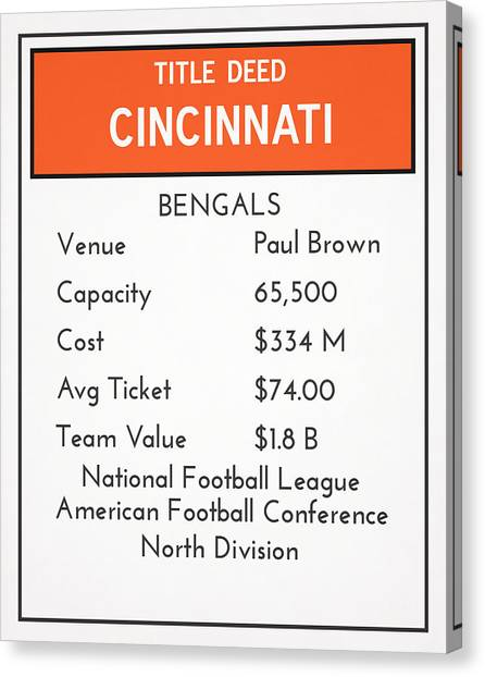 Cincinnati Bengals Canvas Print - My Nfl Cincinnati Bengals Monopoly Card by Joe Hamilton