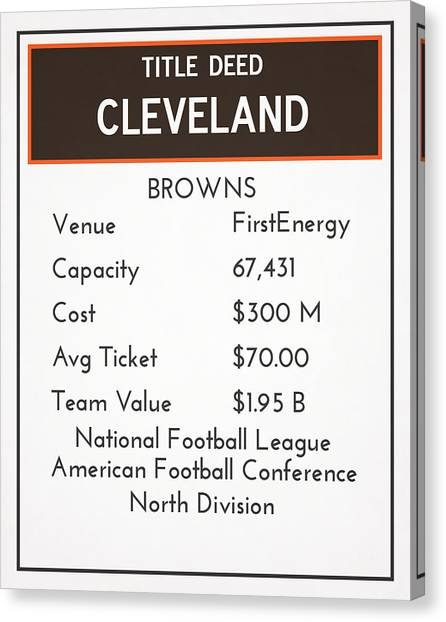 Cleveland Browns Canvas Print - My Nfl Cleveland Browns Monopoly Card by Joe Hamilton