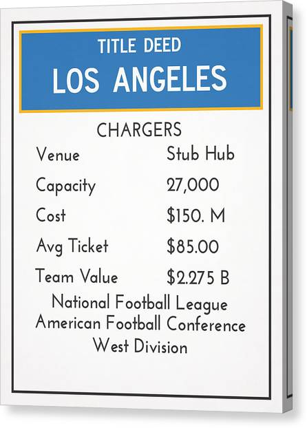 Los Angeles Chargers Canvas Print - My Nfl Los Angeles Chargers Monopoly Card by Joe Hamilton