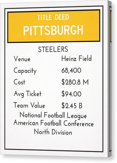 Pittsburgh Steelers Canvas Print - My Nfl Pittsburgh Steelers Monopoly Card by Joe Hamilton