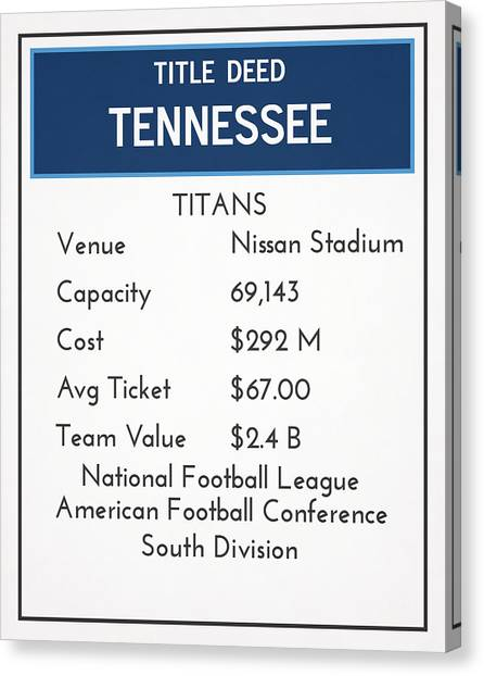 Tennessee Titans Canvas Print - My Nfl Tennessee Titans Monopoly Card by Joe Hamilton