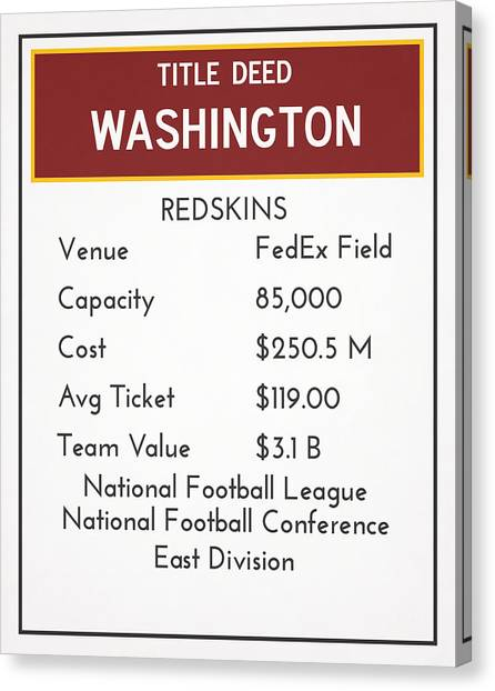 Washington Redskins Canvas Print - My Nfl Washington Redskins Monopoly Card by Joe Hamilton