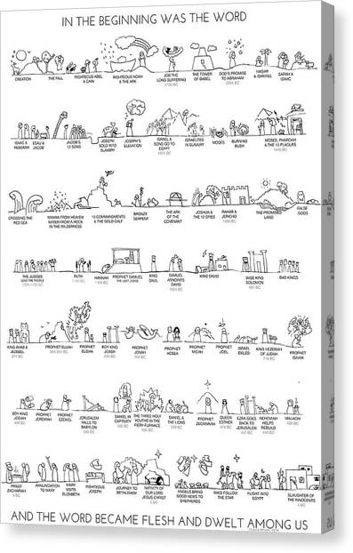 Old Testament Canvas Print - Old Testament Timeline by Laura Wilson