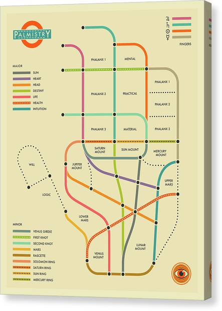 Subway Canvas Print - Palmistry Hand Map 1 by Jazzberry Blue