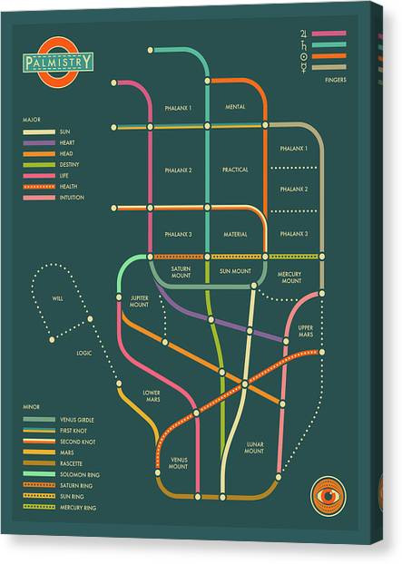 Subway Canvas Print - Palmistry Hand Map 2 by Jazzberry Blue
