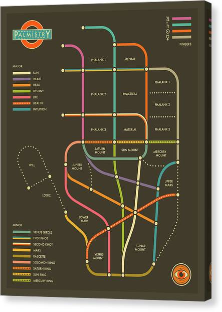 Subway Canvas Print - Palmistry Hand Map 3 by Jazzberry Blue