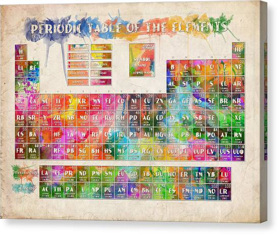 Periodic Table Of The Elements 10 Canvas Print