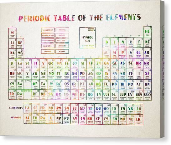 Chemical symbol canvas prints fine art america chemical symbol canvas print periodic table of the elements 3 by bekim art urtaz Images