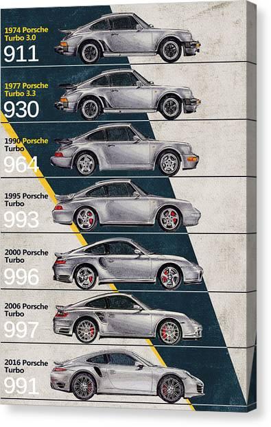 Boxers Canvas Print - Porsche 911 Turbo Timeline  by Yurdaer Bes